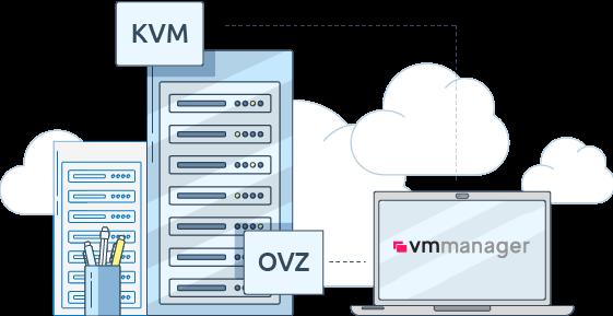 VMmanager | Server virtualization management software